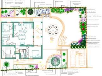 Projekt, privatni vrt
